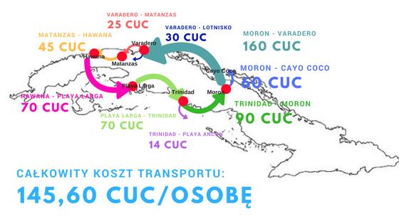 trasa zwiedzania kuby
